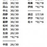 乃木坂46 16thシングル「さよならの意味」7次終了時点の完売状況がエグい・・・