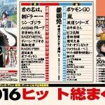 【日経エンタ】ヒット番付坂道グループが関脇、AKBグループが小結