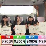 司会者「9000円の消費税は?」 (*^◯^*)(ボケなきゃ) (●▲●)(ボケなきゃ)