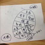 【悲報】今時のお子さん、日本地図が描けない