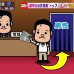 【速報】 前川喜平さん記者会見 「出会いバー通い、女性の貧困について話を聞いていた」wwwwww