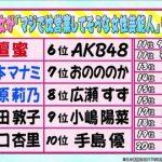 「マジで枕営業してそうな女性芸能人」ランキング 3位指原莉乃 4位前田敦子 6位AKB48 9位小嶋陽菜 13位大島優子 18位板野友美