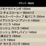 【画像】売れ筋「アイス」トップ100商品ランキングを発表キタ――(゚∀゚)――!!wwwwww
