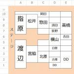 【速報】10/8 感謝祭コンサート、推し席 アリーナブロック判明!!