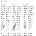 【朗報】矢倉楓子の握手券が卒業効果でwwwww