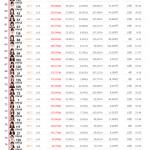 第3回AKB48グループドラフト会議 候補者の課金ランキングがヤバいwwwwwwwwww
