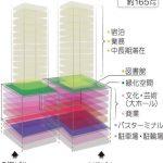【画像】神戸にツイン高層ビル建設キタ━━━━(゚∀゚)━━━━!!これもう梅田超えたやろwwwwww