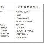 【朗報】日本マクドナルド、クレジットカード決済を導入 11月20日から