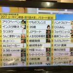 今年の流行語大賞の決定キタ――(゚∀゚)――!!wwwwwwwwww