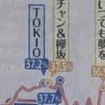 【悲報】紅白、五木ひろし → 乃木坂46で視聴率の急落がヤバいw w w w