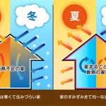 ドイツ人「日本人さぁ…なぜ原発を動かす前に住宅を断熱化しないんだい?」←何も言えんかったわ…