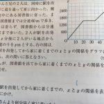 チーム8歌田初夏「この問題の答えがなぜこうなるかわかる方、解説お願いします」