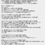北原里英 AKB48劇場最終公演 「地方組&5期生10周年特別公演」セットリストまとめ