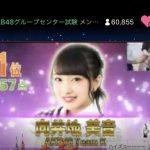 【速報】AKB48センター試験1位は向井地美音!! 16位までのメンバーも発表!!
