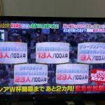 【朗報】渋谷の若者の30%、サッカー日本代表の監督を知っている