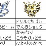 サンダー(Lv.51)「かみなり!」フリーザー(Lv.51)「ふぶき!」