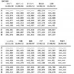 【速報】HKT48「早送りカレンダー」初日売上146,813枚