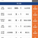 【悲報】宮城の高校野球準決勝でとんでもない試合が発生してしまうwwwwwww (※画像あり)