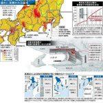【画像】南海トラフ地震を前に近畿で直下型地震の可能性!大阪北部地震が誘発か・・・