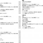 【悲報】関西の笑点の視聴率wwwwwww