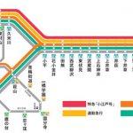西武新宿線とかいうボッチ路線
