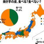 【画像】焼き芋の季節。焼き芋の皮は食べるか食べないか → その調査結果wwwwww