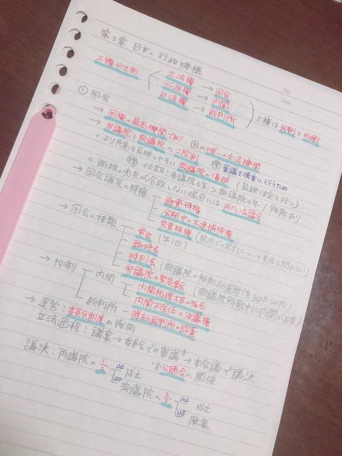 90日間でMARCH合格を目指すAKB前田彩佳さん(17)の社会系科目の勉強法がこちら