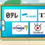 民放テレビ局が4局以上無い県ww