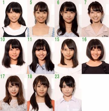 欅坂の3期生 顔面レベル高すぎワロタwwwwww